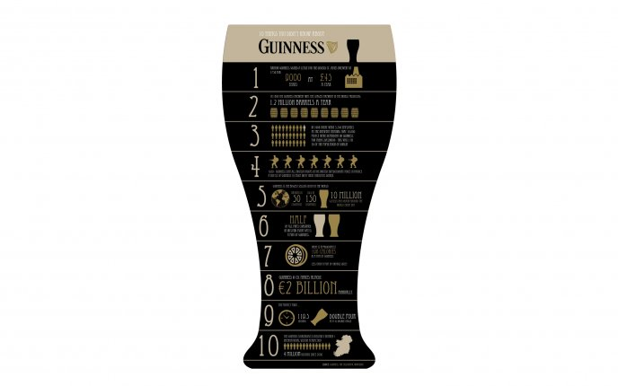 Download Wallpaper 10 thinks you don't know about Guinness - Beer wallpaper