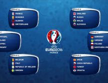 The groups of UEFA Euro 2016 France