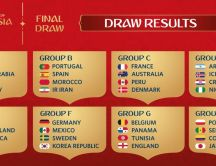 Final draw for Fifa 2018 World cup Russia - Football sport